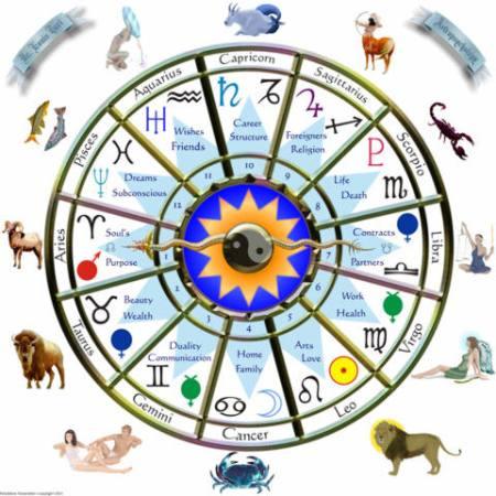 astrology1
